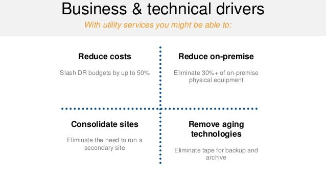 With utility services you might be able to:  Business & technical drivers  Reduce costs  Slash DR budgets by up to 50%  Re...
