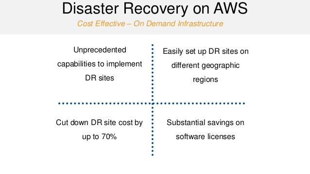 Cost Effective –On Demand Infrastructure  Disaster Recovery on AWS  Unprecedented capabilities to implement DR sites  Easi...