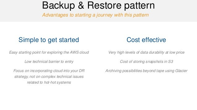 Advantages to starting a journey with this pattern  Backup & Restore pattern  Simple to get started  Easy starting point f...