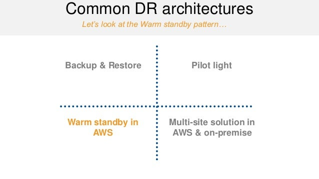 Let's look at the Warm standby pattern…  Common DR architectures  Backup & Restore  Pilot light  Warm standby in AWS  Mult...