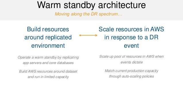 Moving along the DR spectrum…  Warm standby architecture  Build resources around replicated environment  Operate a warm st...