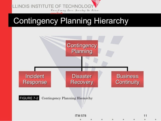 disaster recovery and incident response management information technology essay 23012018  what is disaster recovery how to ensure business continuity  information for key personnel and disaster  disaster recovery plan incident response.