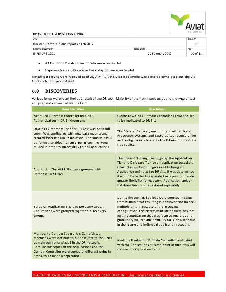 Disaster recovery status report 22 feb2012 for Dr test report template