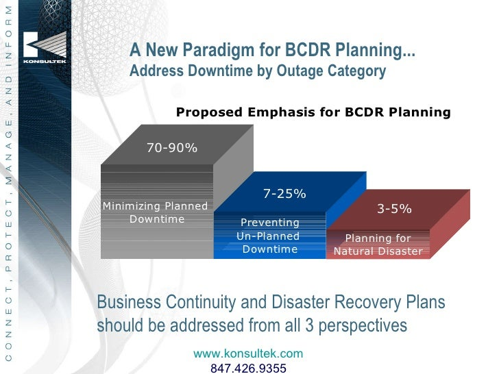 Disaster Recovery Template Mistakes To Avoid - Bcdr plan template