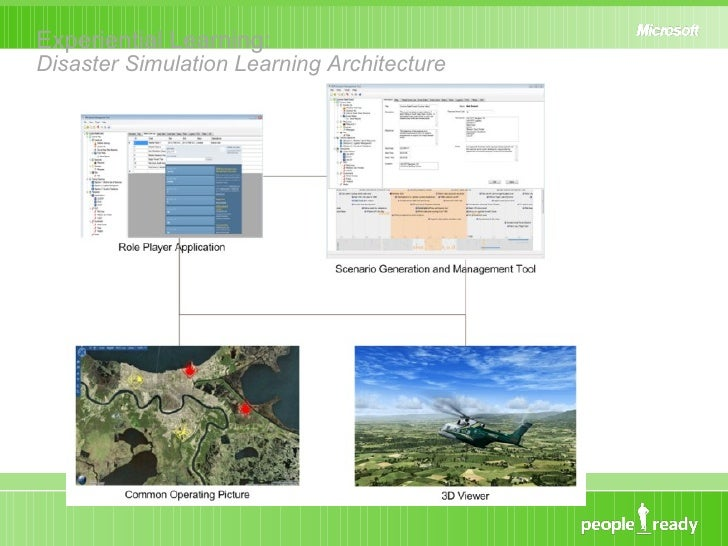 Experiential Learning: Disaster Simulation Learning Architecture