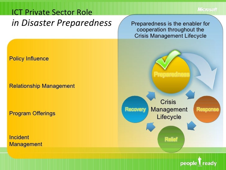 ICT Private Sector Role in Disaster Preparedness Crisis  Management Lifecycle Policy Influence Relationship Management Pro...