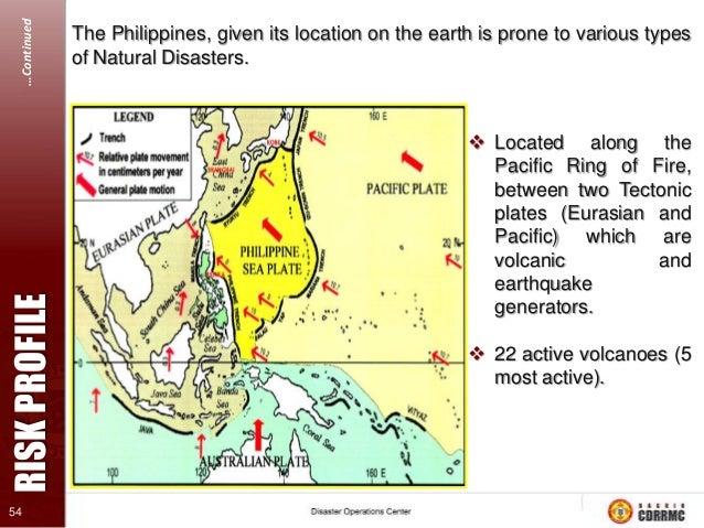 Northwest segments of the Philippine Fault Zone (PFZ):  Digdig Fault  San Manuel Fault  Tebbo Fault  Tuba Fault  Bang...