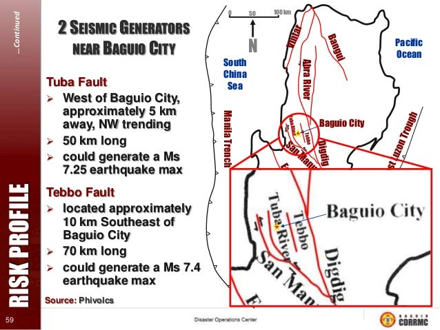 …Continued  ACTIVE, INACTIVE AND POTENTIALLY ACTIVE VOLCANOES OF THE PHILIPPINES  RISK PROFILE   300 volcanoes  22 activ...