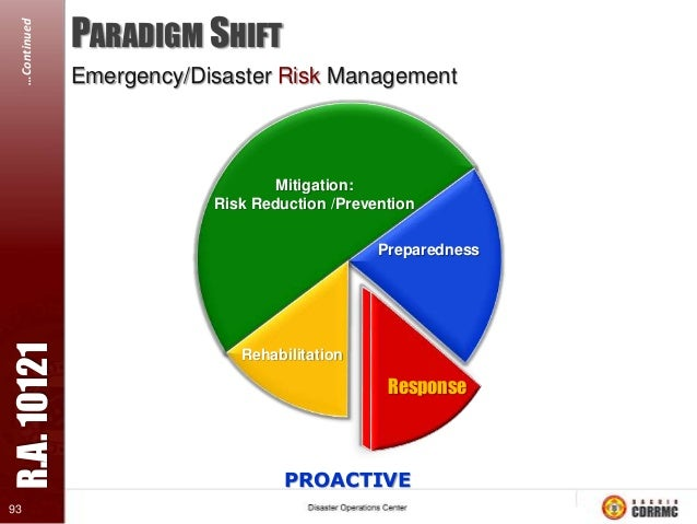 DISASTER OR EMERGENCY OPCEN  …Continued  BRINGS TOGETHER THE VITAL ASPECT OF : SITUATION ASSESSMENT AND MONITORING  SITUAT...