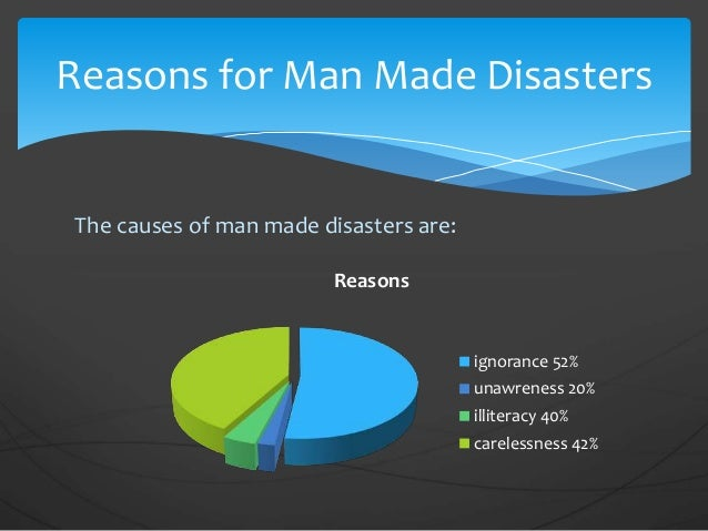 natural and man made disasters Natural and human-made disasters • pilots update • research activities at the seattle va medical center  national center sites  executive division.
