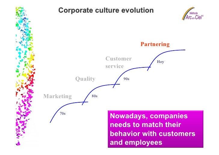 Corporate culture evolution                                      Slide 3                                                  ...
