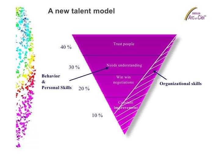 A new talent model                                                                   Slide 4                              ...