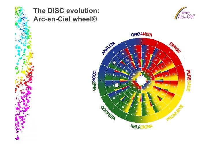 The DISC evolution:                                         Slide 6             Arc-en-Ciel wheel®     A Free sample backg...