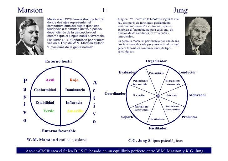 Marston                                             +                                                        Jung         ...