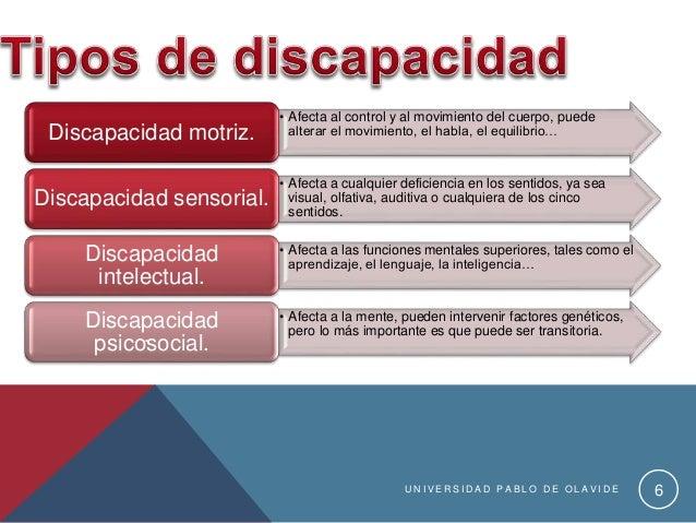 Discapacidad F Sica Y Sensorial