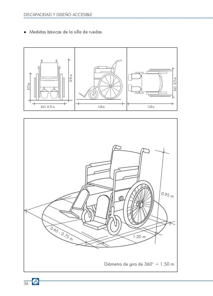 Discapacidadydisenoaccesible versionpdf for Antropometria pdf arquitectura