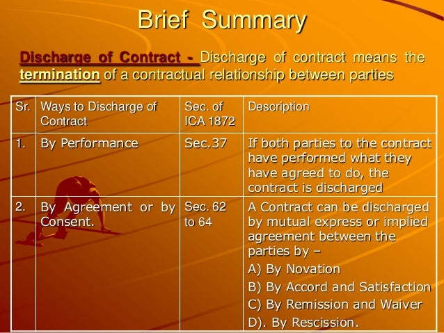 discharge of contraact Some documents on this site require you to have a pdf reader installed this can be downloaded heredownloaded here.
