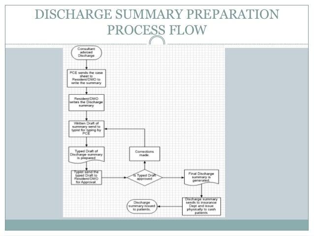 Mobile patient-flow system improves patient experience at ...
