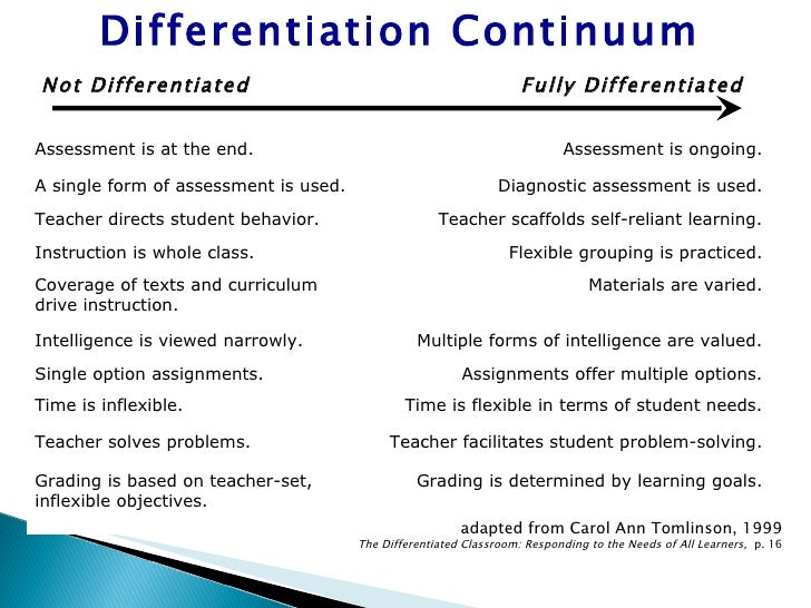 Key Principles of a Using Assessment Differentiated ...