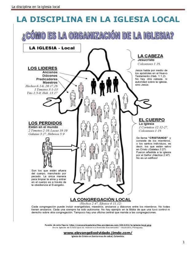 La disciplina en la iglesia local   LA DISCIPLINA EN LA IGLESIA LOCAL                      Fuente de esta figura: http://c...
