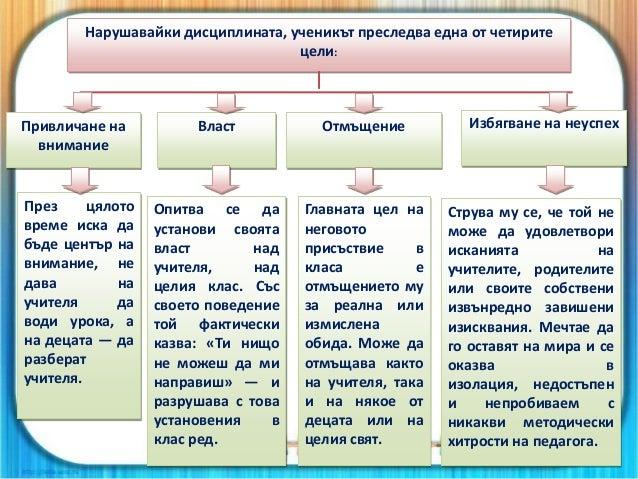 Стъпка № 3. Избор на техника на педагогическа намеса за екстрено прекратяване на простъпките по време на урока. 1. Научете...
