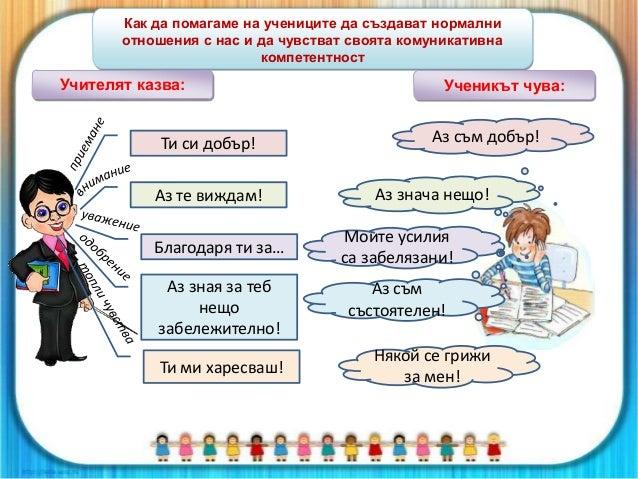 Стратегия 2. Оказване на морална подкрепа на учениците, които се стараят да помогнат на другите Когато децата (и възрастни...