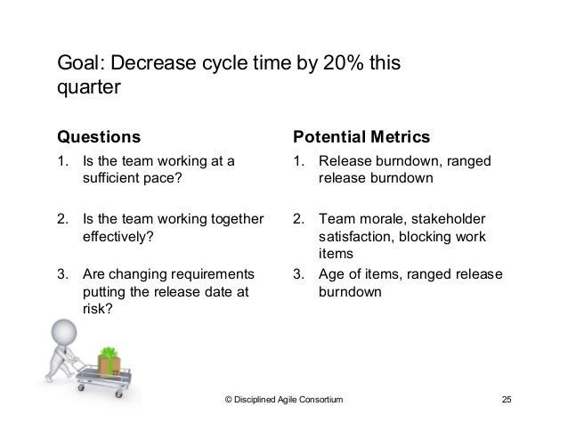 Measuring Agile: A Disciplined Approach To Metrics