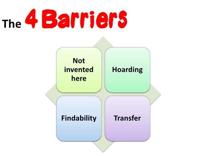 The   4 Barriers            Not         invented      Hoarding           here         Findability   Transfer
