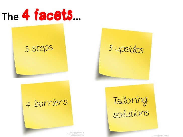 The 4   facets…