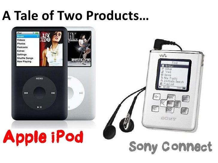 A Tale of Two Products…Apple iPod         Sony Connect