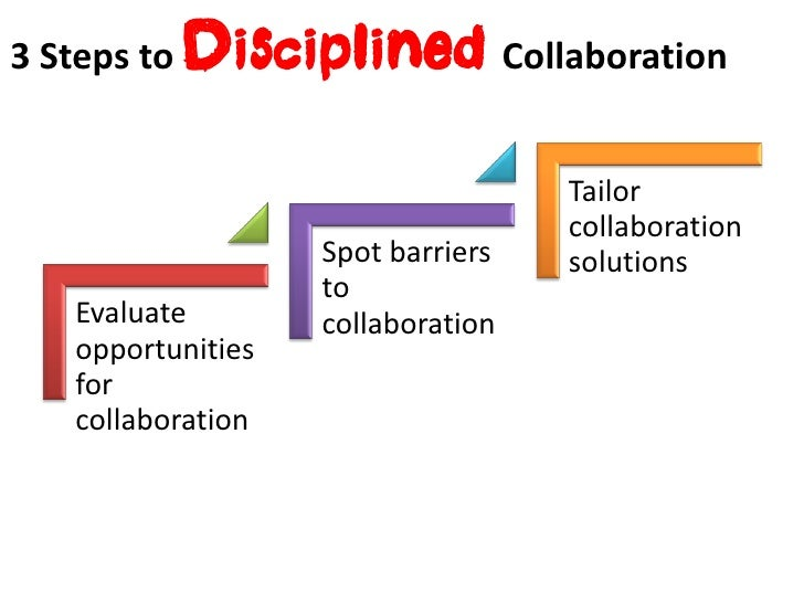 3 Steps to   Disciplined Collaboration                                   Tailor                                   collabor...