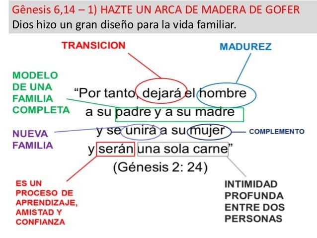 Restaurar Matrimonio Biblia : Restaurar matrimonio segun biblia y el
