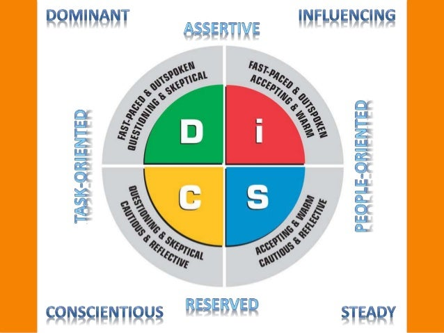 DiSC Model in Practice Slide 2