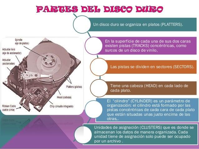 Disco duro grupo 7 Slide 3