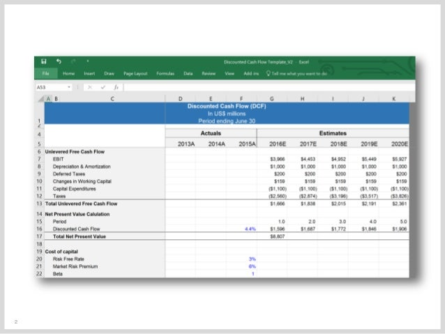 Discounted cash flow model template in excel by ex deloitte consult 22 3 pronofoot35fo Images