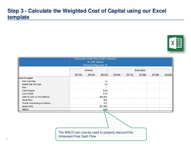 discount cash flow model