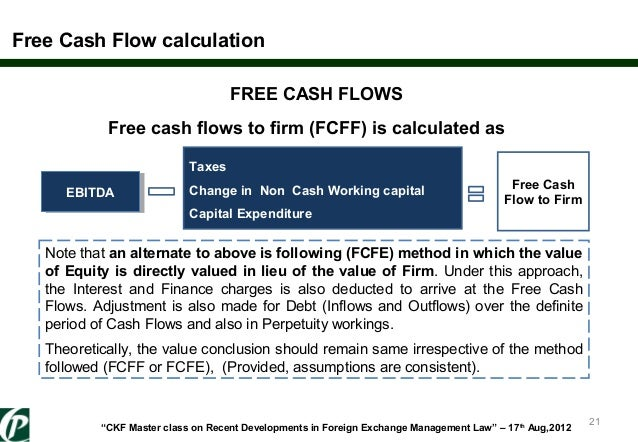 DCF Valuation : Business Valuation Article by Corporate Valuation Team