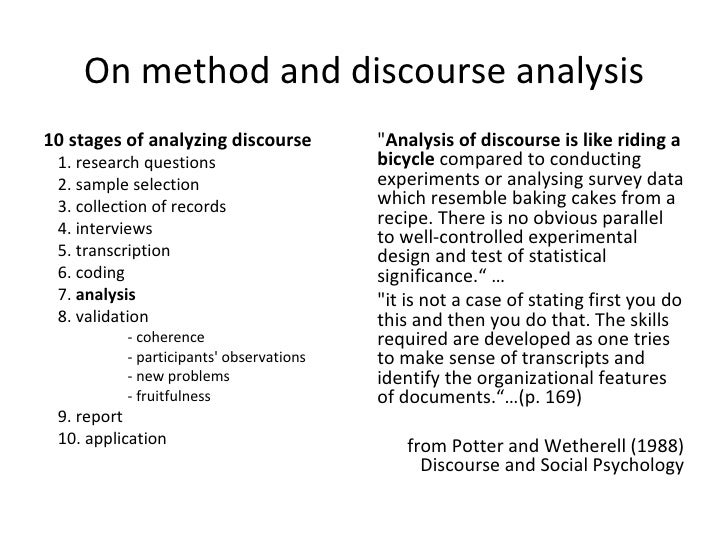 Discourse Analysis For Social Research