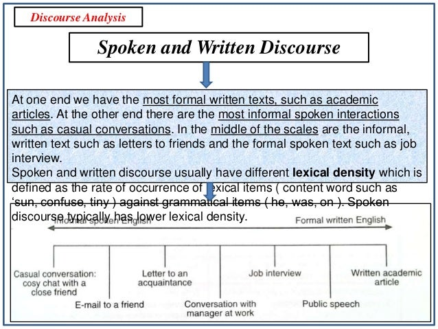 spoken discourse essay A sample analysis of written discourse 2852 words | 12 pages a sample analysis of written discourse —through the analysis of larger patterns and cohesive ties for discourse analysis, we usually analyze two main categories of discourse, the spoken discourse and written discourse.