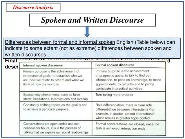 difference between stylistics and discourse analysis An introduction to semantics and pragmatics & discourse analysis by amanda fragata and alex guitar sharp, steel, instrument stylistic meaning.