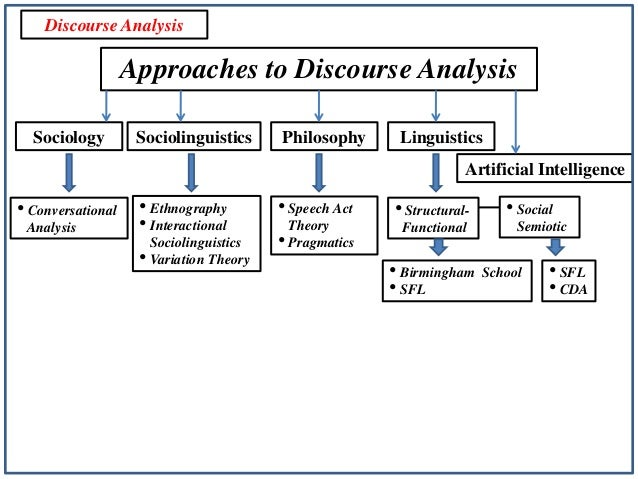 discourse analysis linguistics of texts and