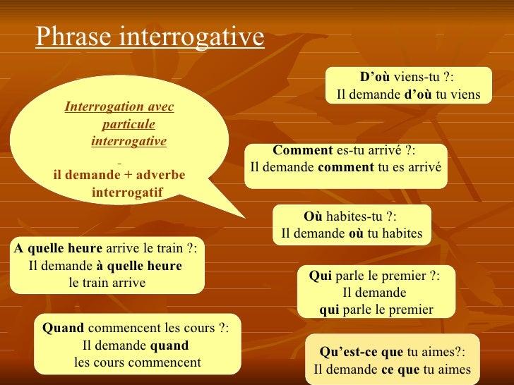 Phrase interrogative Interrogation avec particule interrogative il demande + adverbe interrogatif   D'où  viens-tu?:  Il ...