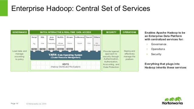 Enterprise Hadoop: Central Set of Services  BATCH, INTERACTIVE & REAL-TIME DATA ACCESS  GOVERNANCE SECURITY OPERATIONS  Te...