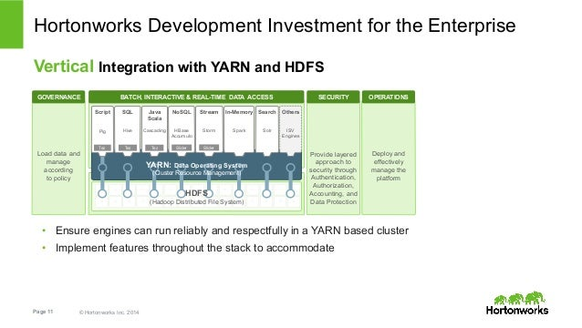 Hortonworks Development Investment for the Enterprise  Vertical Integration with YARN and HDFS  BATCH, INTERACTIVE & REAL-...