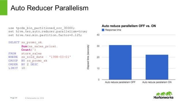 Auto Reducer Parallelism  use tpcds_bin_partitioned_orc_30000;  set hive.tez.auto.reducer.parallelism=true;  set hive.tez....