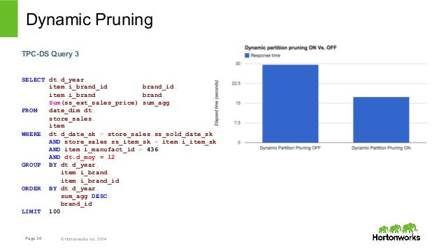 Dynamic Pruning  TPC-DS Query 3  SELECT dt.d_year,  item.i_brand_id brand_id,  item.i_brand brand,  Sum(ss_ext_sales_price...