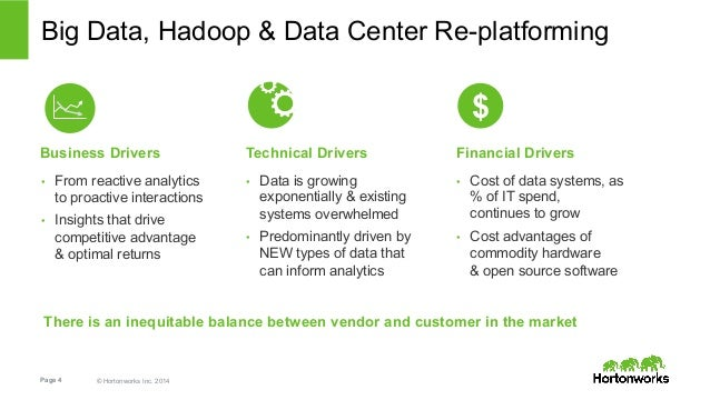 Big Data, Hadoop & Data Center Re-platforming  Business Drivers  • From reactive analytics  to proactive interactions  • I...
