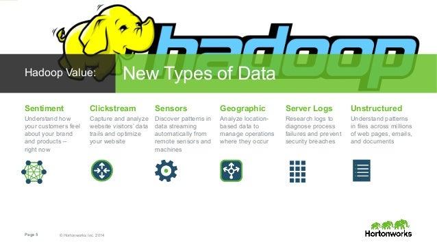 Clickstream  Capture and analyze  website visitors' data  trails and optimize  your website  Page 5 © Hortonworks Inc. 201...