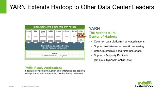 YARN Extends Hadoop to Other Data Center Leaders  Script  Pig  BATCH, INTERACTIVE & REAL-TIME DATA ACCESS  SQL  Hive  TezT...