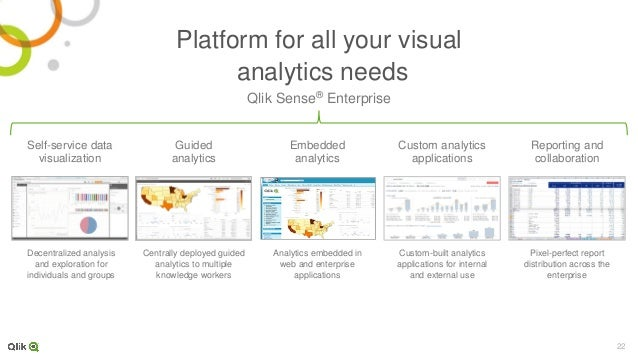 Discovering Qlikview Pdf